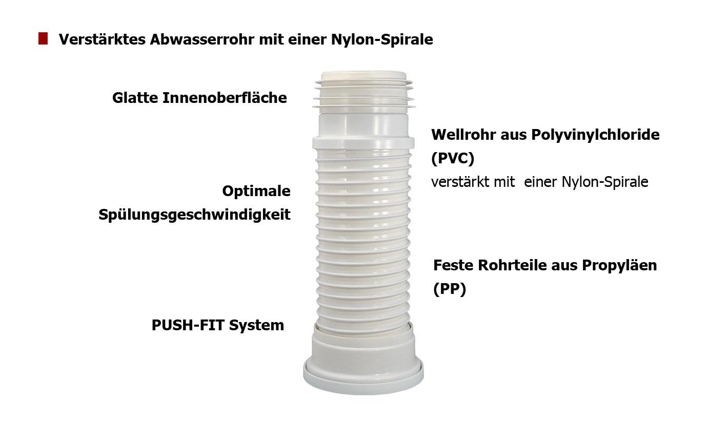 Verstärktes-Abwasserrohr-mit-einer-Nylon-Spirale