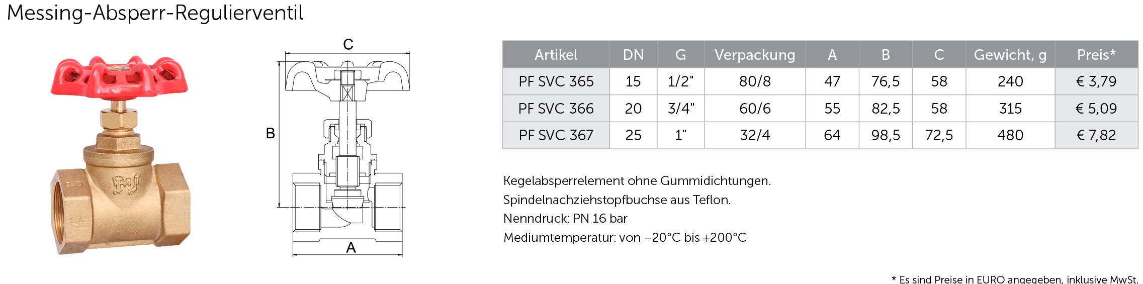 2.-Muffenverschlussventils